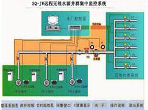 水源机井群水厂远程无线监控系统