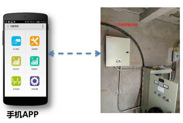 手机APP远程控制泵站管理系统